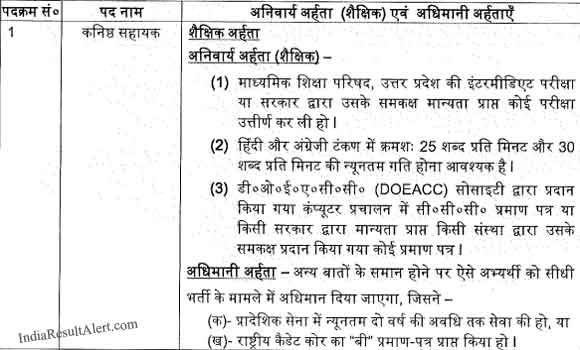 UPSSSC Junior Assistant Recruitment 2019 - Online Form, Fee, Last Date 1
