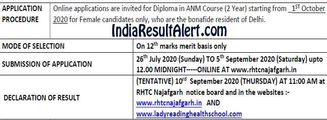 RHTC New Delhi Admission 2020
