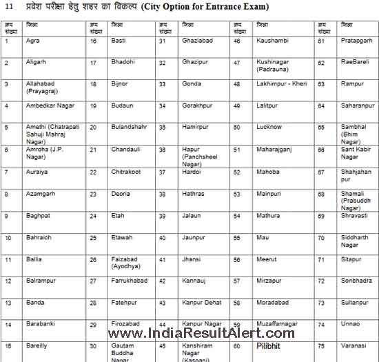 UP B.Ed JEE Admit Card 2021 Download - Exam Date, Direct Link 1