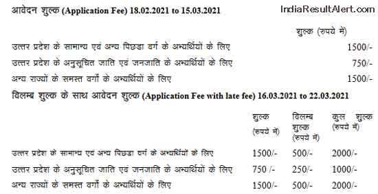 UP B.Ed 2021 - B.Ed JEE Form, Apply Online, Last Date 2