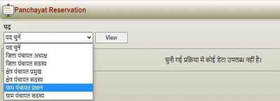 UP Gram Pradhan Aarakshan List 2021 - Full PDF Download 1